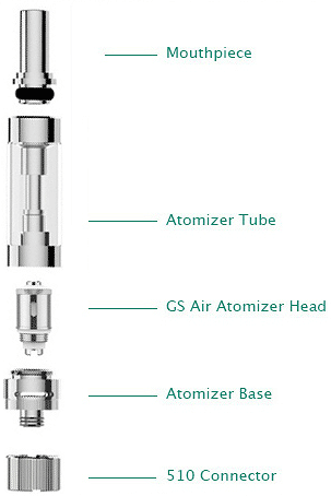 eleaf gs atomizer 2 14mm uparjalnik elektronska cigareta e-cigareta